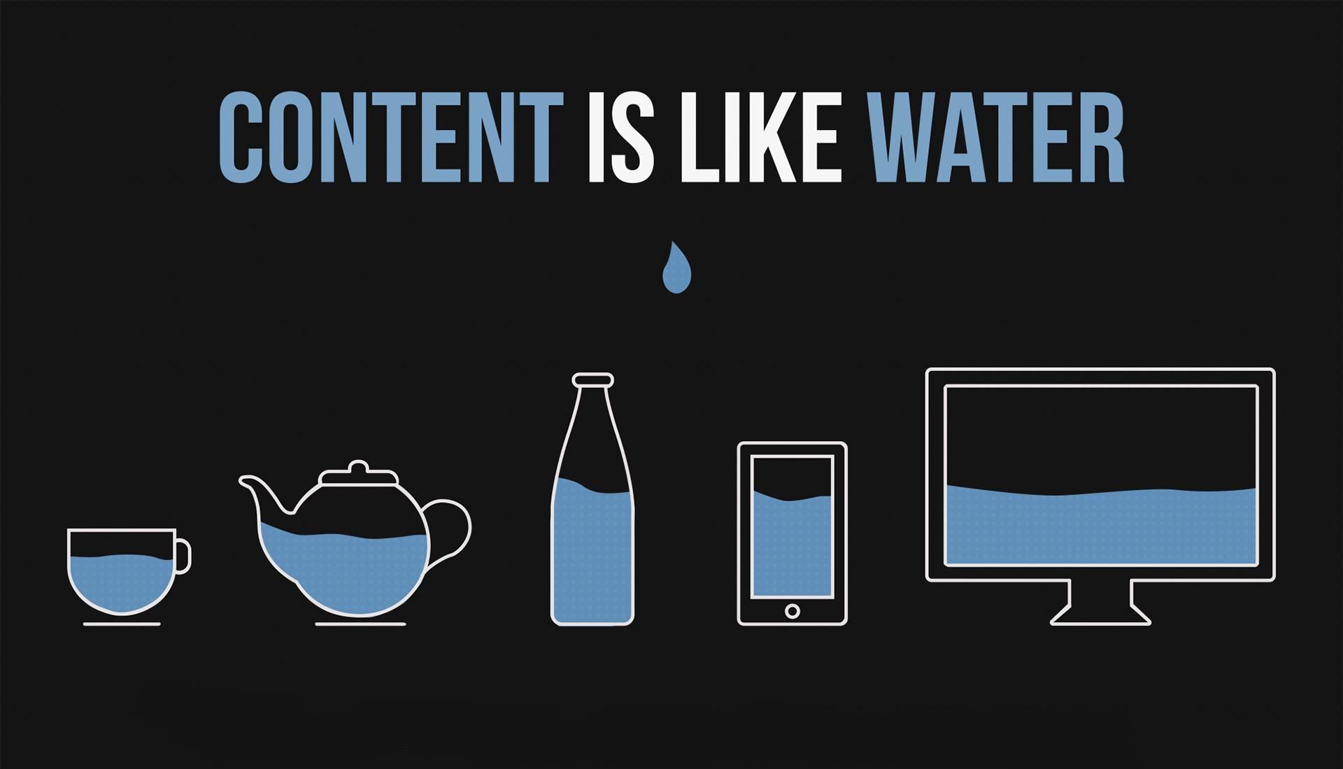 Content Is Like Water Illustration by Stephanie Walter
